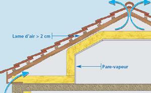 Pose performante laine de verre lorraine moselle for Pose ecran sous toiture par l interieur